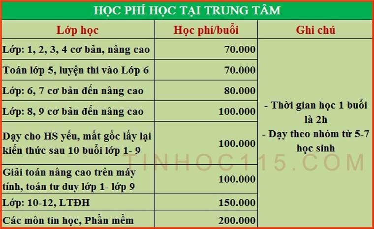 hoc phi toan thay cau thai nguyen